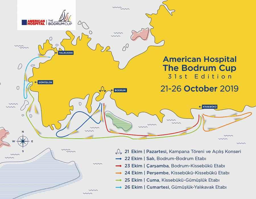 Bodrum Race Week